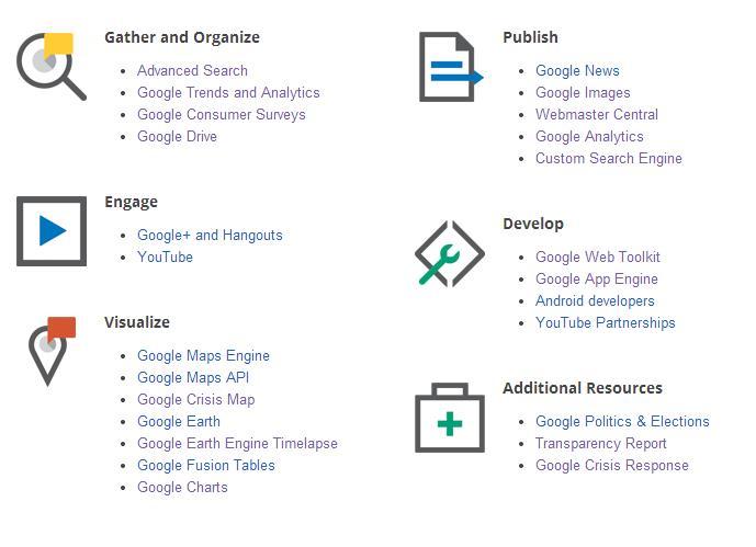 Las herramientas de Google Media Tools